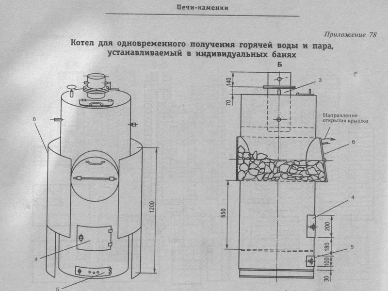 Банная печь из трубы чертежи